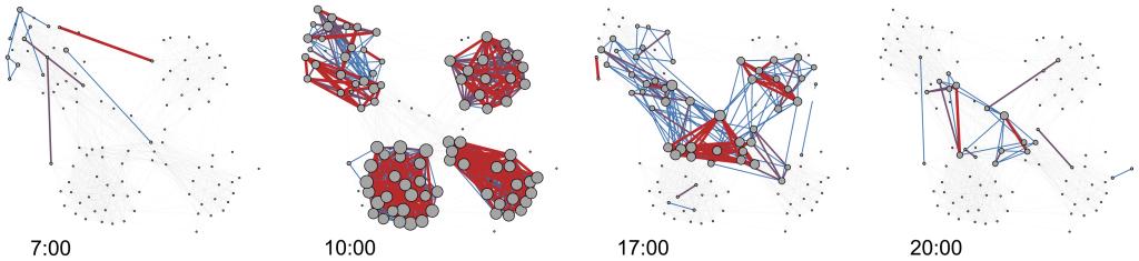 I Big Data e l'estetica delle relazioni